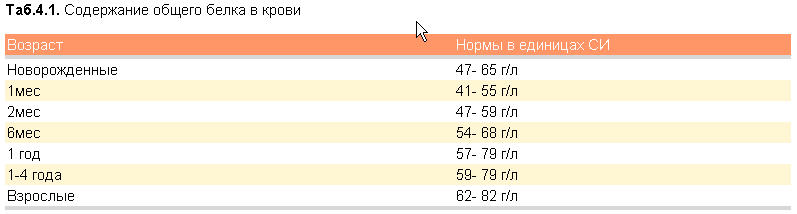 http://www.massagespb.ru/images/forum/normakrovi41.jpg