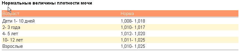 http://www.massagespb.ru/images/forum/normakrovi6.jpg