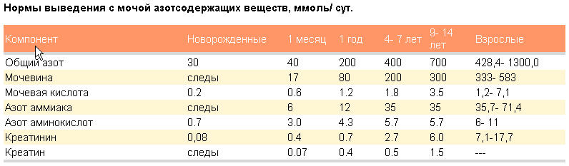 http://www.massagespb.ru/images/forum/normakrovi7.jpg