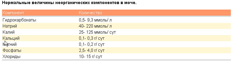 http://www.massagespb.ru/images/forum/normakrovi8.jpg